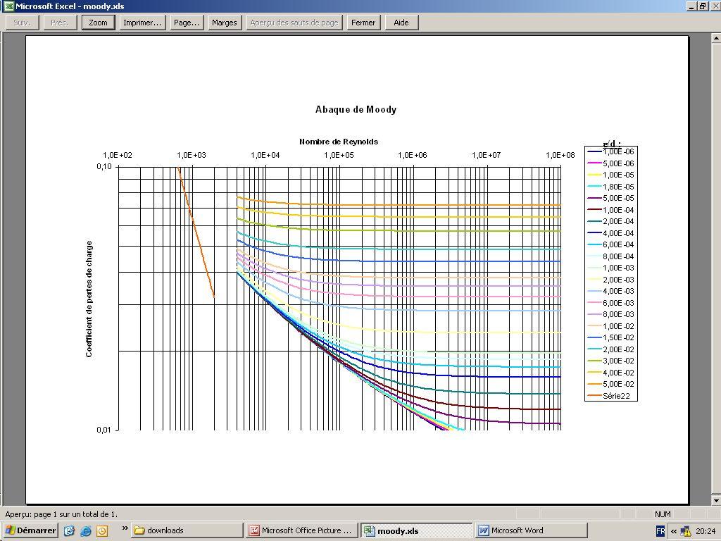 Froid hydraulique araulique les diagrammes h logp des fluides frigorignes r11 r22 r134a et r407c sont disponibles les donnes tabulaires permettent deffectuer des bilans ccuart Choice Image